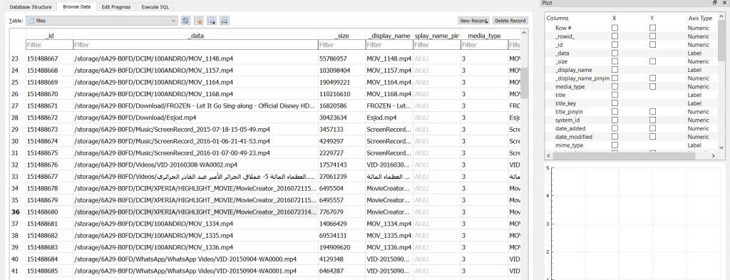 Screenshot of SHAREit MediaStore Database